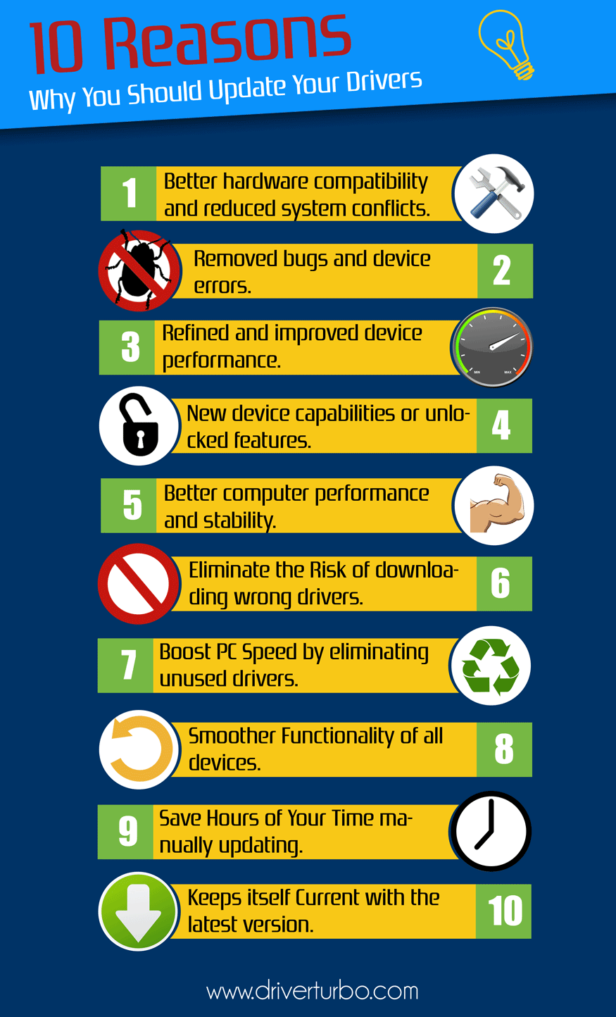 Infographic - Why You Should Update Your Drivers